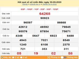 Tổng hợp dự đoán KQXSMB ngày 01/10/2020- Xổ số miền bắc hôm nay