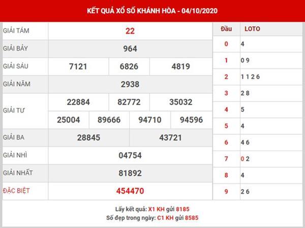 Dự đoán XS Khánh Hòa thứ 4 ngày 7-10-2020
