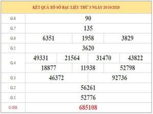 Dự đoán XSBL ngày 27/10/2020 dựa trên phân tích KQXSBL kỳ trước