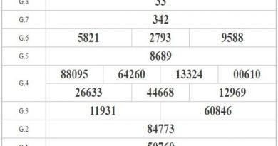 Dự đoán XSBT ngày 22/10/2020 – Dự đoán xổ số Bình Thuận hôm nay thứ 5