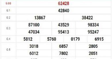Tổng hợp soi cầu KQXSMB ngày 16/10/2020- xổ số miền bắc