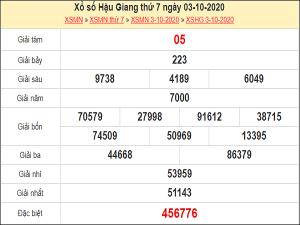 Dự đoán XSHG 10/10/2020