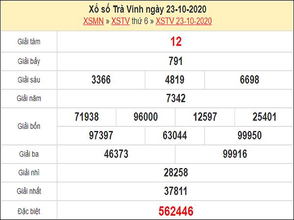 Nhận định XSTV 30/10/2020