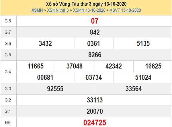 Thống kê KQXSBT ngày 20/10/2020- xổ số bến tre hôm nay