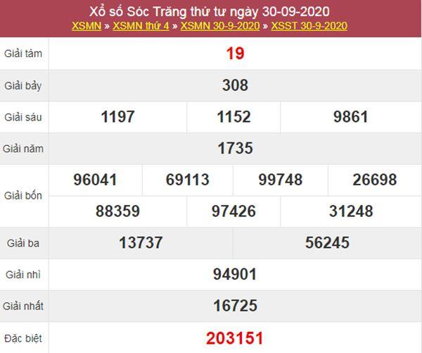 Nhận định KQXS Sóc Trăng 7/10/2020 chốt XSST thứ 4