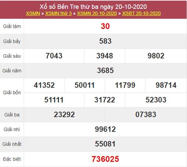 Thống kê XSBT 27/10/2020 chốt lô VIP Bến Tre thứ 3