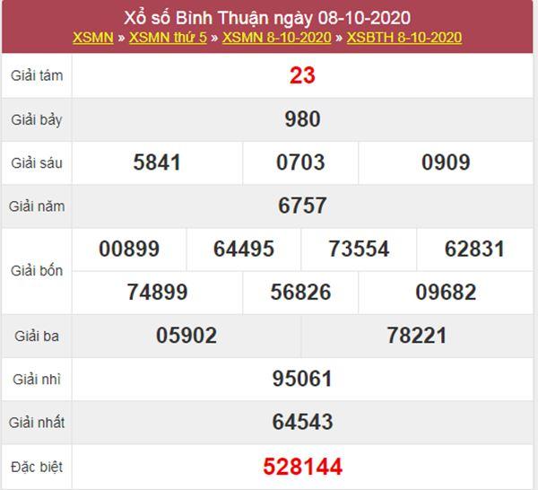 Thống kê XSBTH 15/10/2020 chốt lô VIP Bình Thuận thứ 5