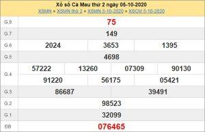 Thống kê XSCM 12/10/2020 chốt số đẹp Cà Mau thứ 2