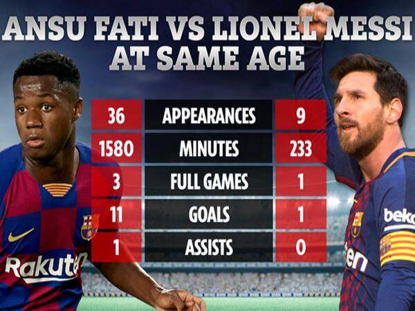 Tin bóng đá chiều 16/10: Ở tuổi 17, thần đồng Ansu Fati nổi bật hơn Messi