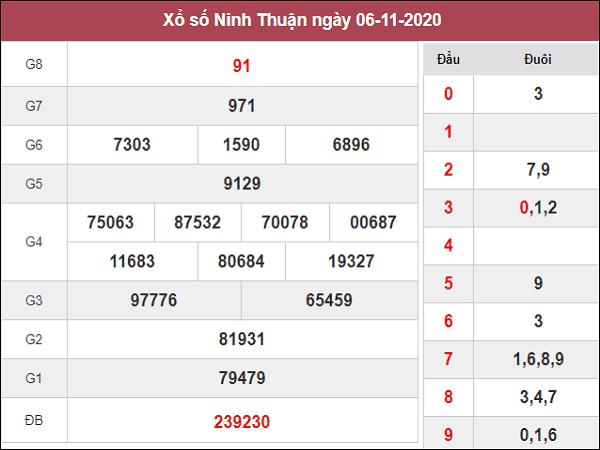 Thống kê XSNT ngày 13/11/2020- xổ số ninh thuận chuẩn