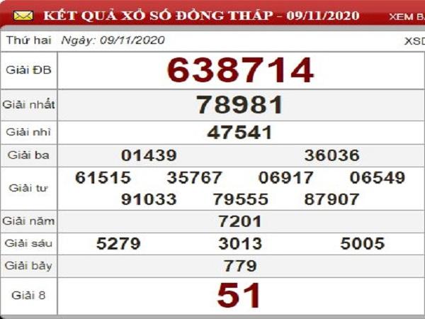 Tổng hợp dự đoán XSDT ngày 16/11/2020- xổ số đồng tháp