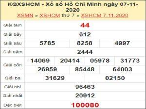 Phân tích XSHCM 9/11/2020