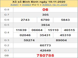 Tổng hợp dự đoán XSBD ngày 26/11/2020- xổ số bình định