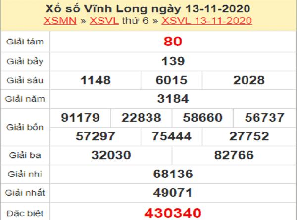 Dự đoán XSVL ngày 20/11/2020- xổ số vĩnh long