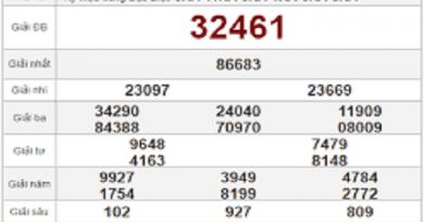 Tổng hợp phân tích KQXSMB ngày 03/11/2020- xổ số miền bắc thứ 3