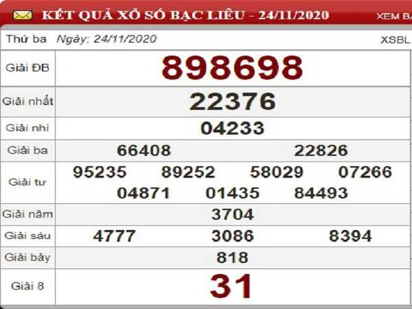 Tổng hợp phân tích XSBL ngày 01/12/2020- xổ số bạc liêu