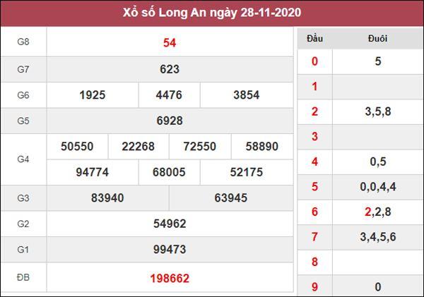 Soi cầu XSLA 5/12/2020 xin số đề Long An thứ 7 siêu chuẩn
