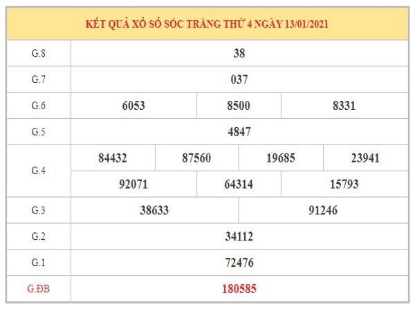 Nhận định KQXSST ngày 20/1/2021 dựa trên kết quả kì trước