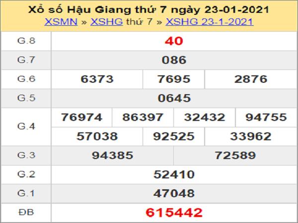 Soi cầu XSHG 30/1/2021