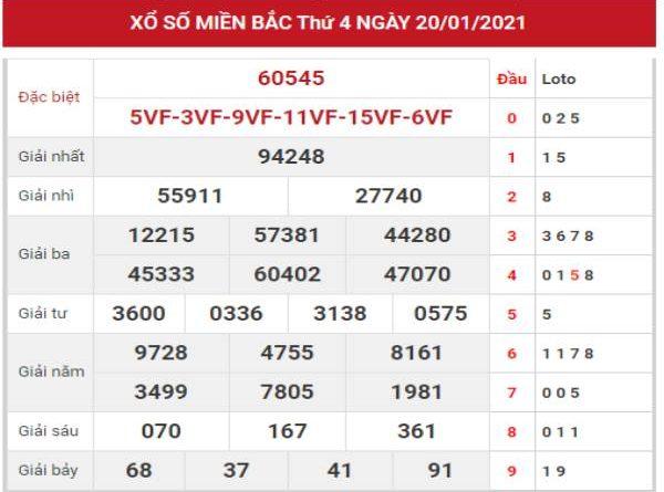 Loto gan kết quả XSMB ngày 21/1/2021 hôm nay thứ 5