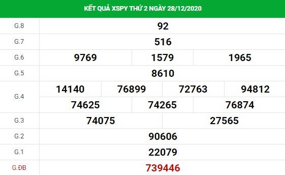 Soi cầu dự đoán XS Phú Yên Vip ngày 04/01/2021