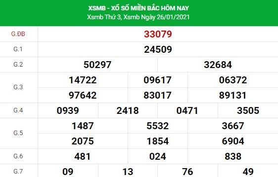 Soi cầu dự đoán XSMB Vip ngày 27/01/2021