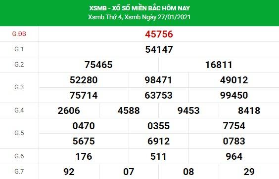 Soi cầu dự đoán XSMB Vip ngày 28/01/2021