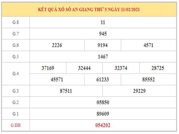 Dự đoán XSAG ngày 18/2/2021 dựa trên kết quả kỳ trước
