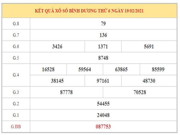 Phân tích KQXSBD ngày 26/2/2021 dựa trên kết quả kỳ trước