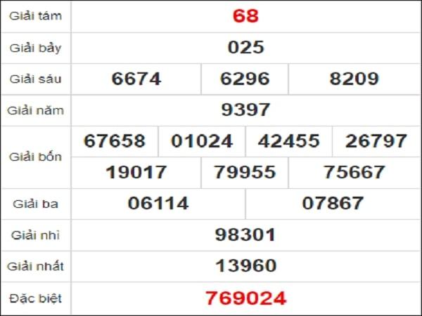 Quay thử xổ số Quảng Trị ngày 18/2/2021