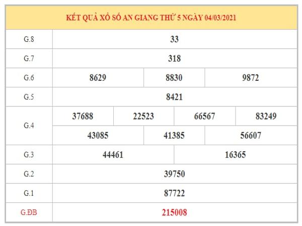 Thống kê KQXSAG ngày 11/3/2021 dựa trên kết quả kỳ trước