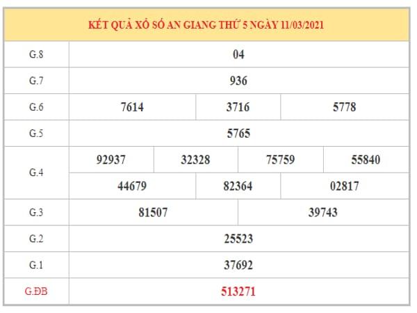 Thống kê KQXSAG ngày 18/3/2021 dựa trên kết quả kỳ trước