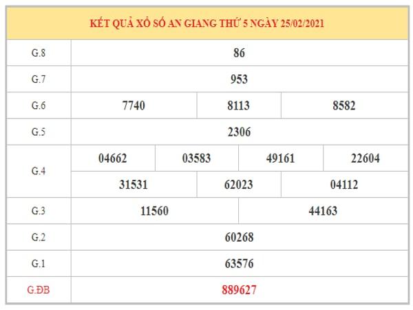 Phân tích KQXSAG ngày 4/3/2021 dựa trên kết quả An Giang kỳ trước