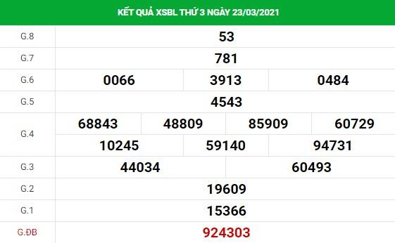 Phân tích kết quả XS Bạc Liêu ngày 30/03/2021