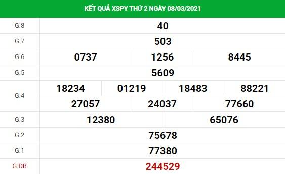 Soi cầu dự đoán XS Phú Yên Vip ngày 15/03/2021
