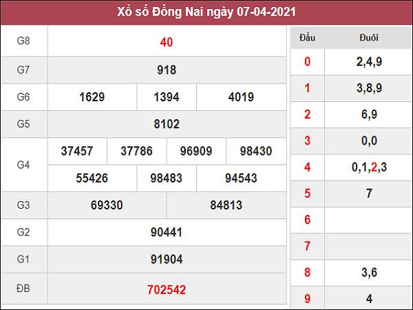 Dự đoán XSDN 14/04/2021