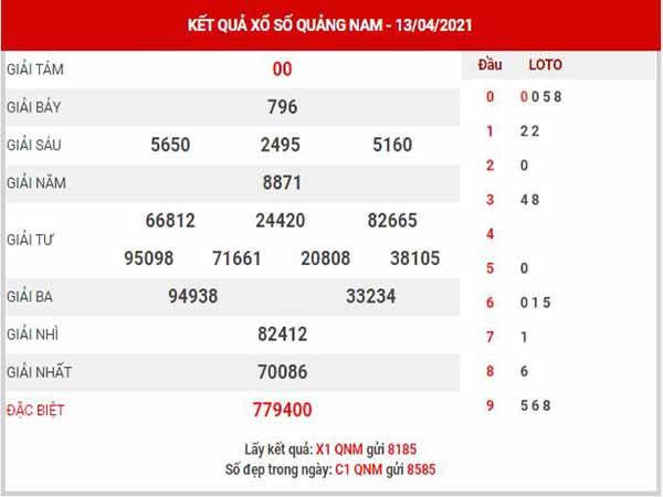 Thống kê XSQNM ngày 20/4/2021 - Thống kê KQ xổ số Quảng Nam thứ 3