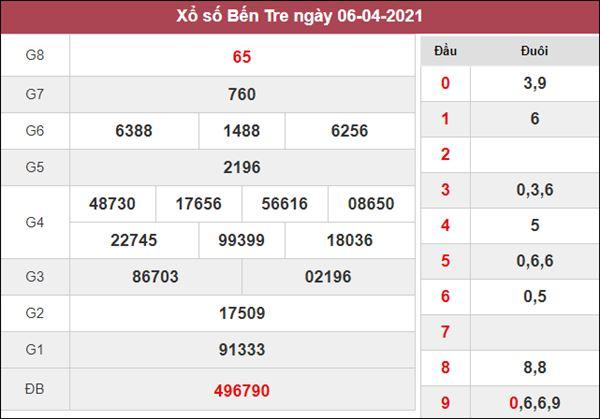 Dự đoán XSBT 13/4/2021 chốt số đẹp giờ vàng Bến Tre