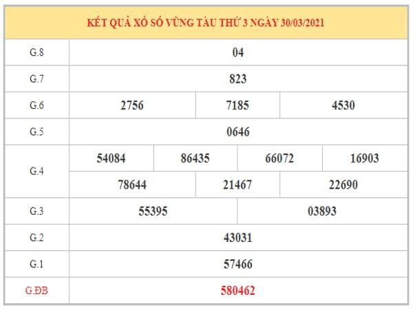 Dự đoán XSVT ngày 6/4/2021 dựa trên kết quả kì trước