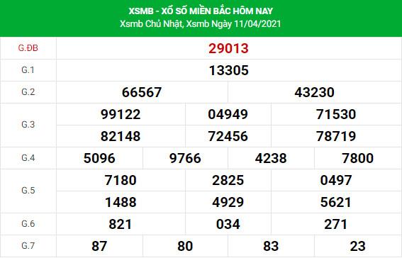 Soi cầu dự đoán XSMB Vip ngày 12/04/2021