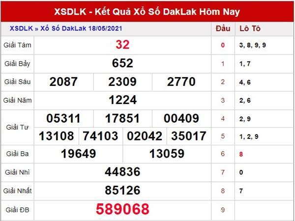 Soi cầu số đẹp XSDLK thứ 3 ngày 25/5/2021
