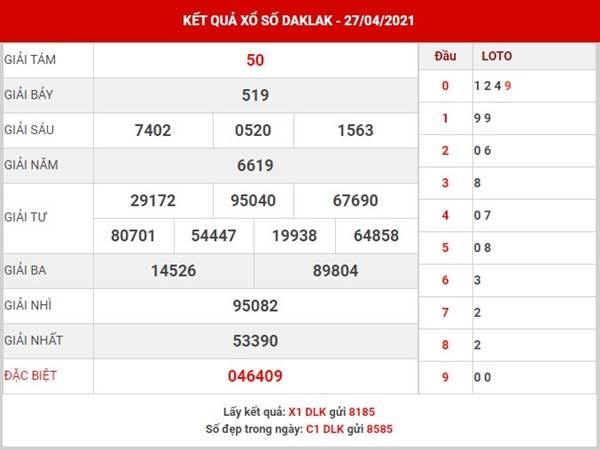 Dự đoán sổ xố Daklak thứ 3 ngày 4/5/2021
