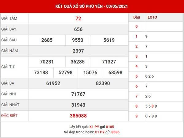 Dự đoán kết quả sổ xố Phú Yên thứ 2 ngày 10/5/2021