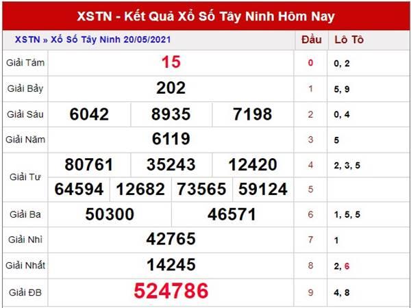 Dự đoán kết quả SXTN thứ 5 ngày 27/5/2021
