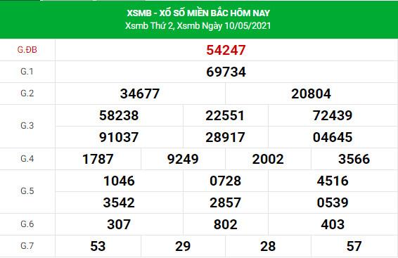 Soi cầu dự đoán XSMB 11/5/2021 Vip chính xác nhất