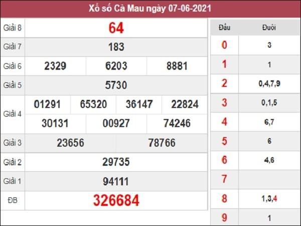 Nhận định XSCM 14/6/2021