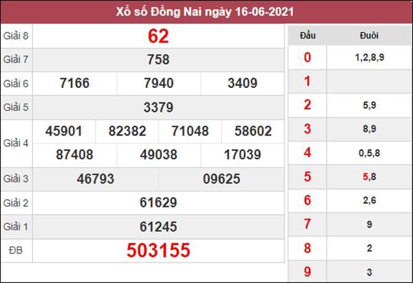 Dự đoán XSDNA 23/6/2021 thứ 4 chốt KQXS Đồng Nai