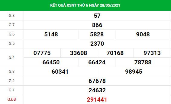 Soi cầu dự đoán xổ số Ninh Thuận 4/6/2021 chính xác