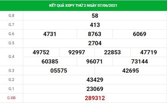 Soi cầu dự đoán xổ số Phú Yên 14/6/2021 chính xác