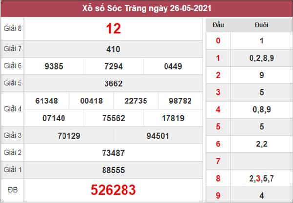 Nhận định KQXS Sóc Trăng 2/6/2021 thứ 4 siêu chuẩn